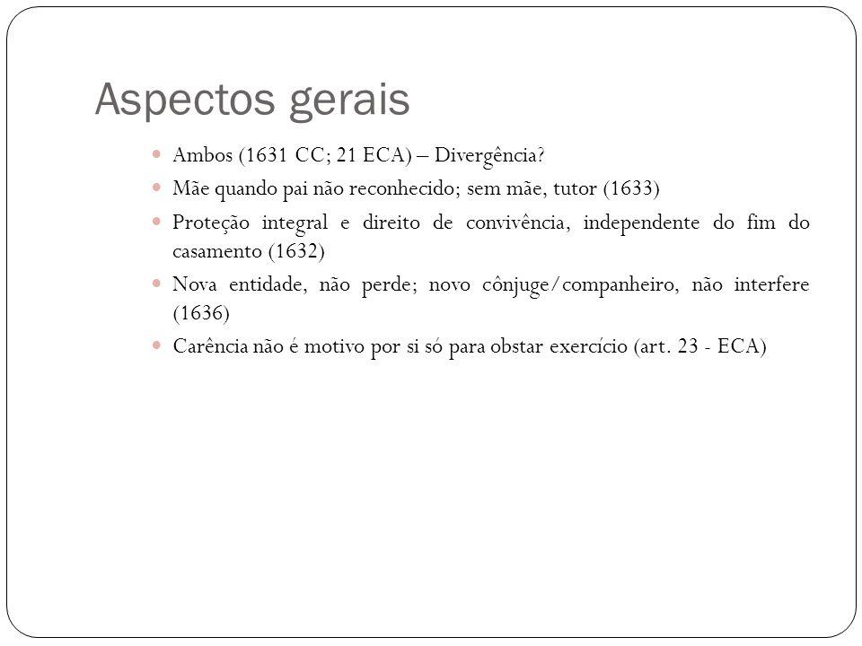 Aspectos gerais Ambos (1631 CC; 21 ECA) – Divergência