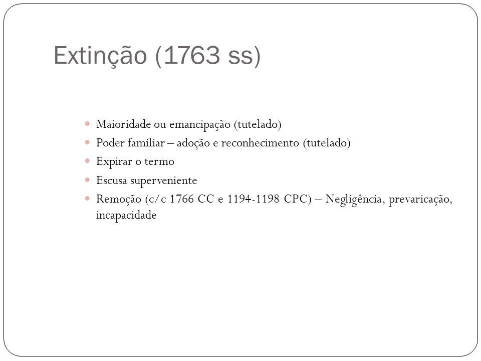 Extinção (1763 ss) Maioridade ou emancipação (tutelado)