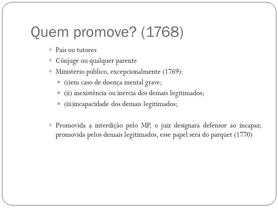 Quem promove (1768) Pais ou tutores Cônjuge ou qualquer parente