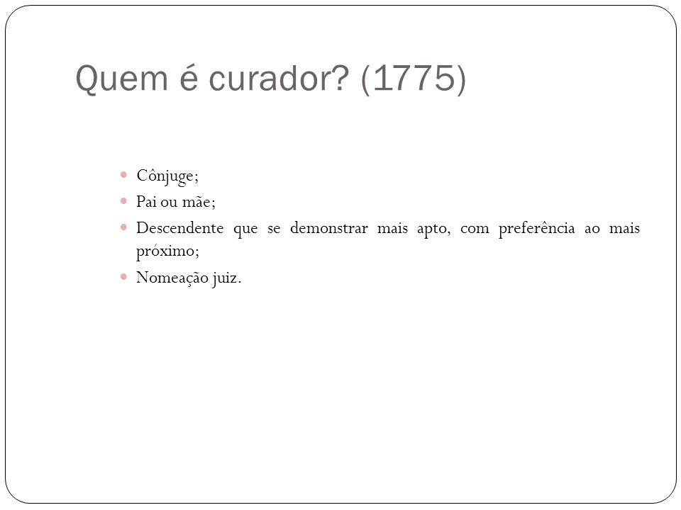 Quem é curador (1775) Cônjuge; Pai ou mãe;