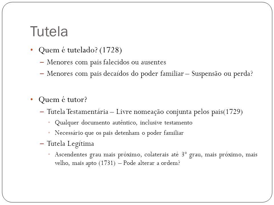 Tutela Quem é tutelado (1728) Quem é tutor