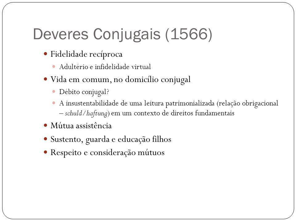 Deveres Conjugais (1566) Fidelidade recíproca