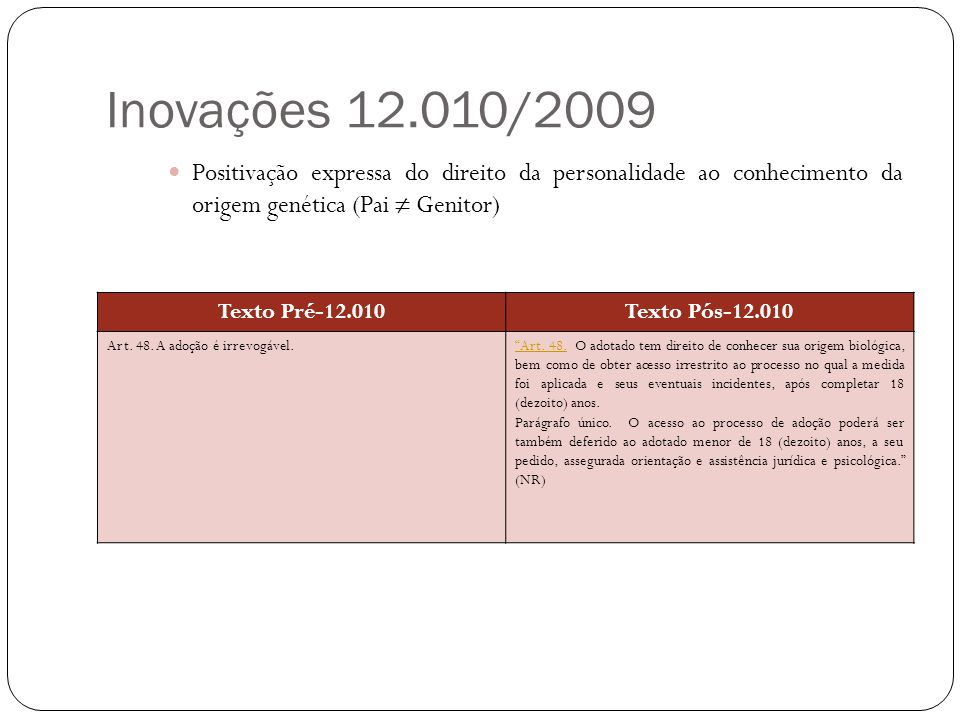 Inovações 12.010/2009 Positivação expressa do direito da personalidade ao conhecimento da origem genética (Pai ≠ Genitor)