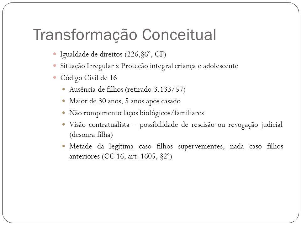 Transformação Conceitual