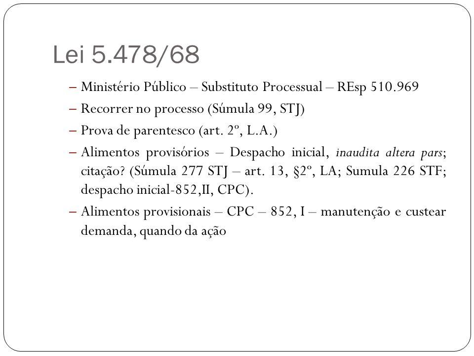 Lei 5.478/68 Ministério Público – Substituto Processual – REsp 510.969