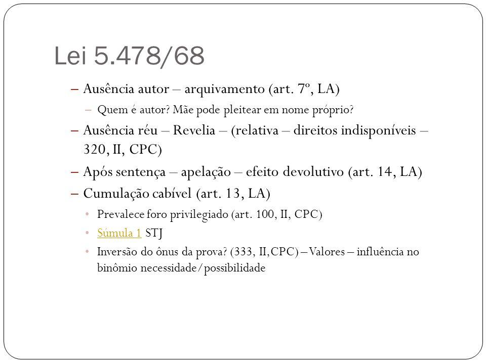 Lei 5.478/68 Ausência autor – arquivamento (art. 7º, LA)