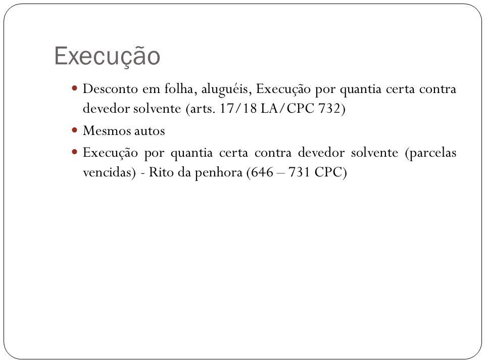Execução Desconto em folha, aluguéis, Execução por quantia certa contra devedor solvente (arts. 17/18 LA/CPC 732)