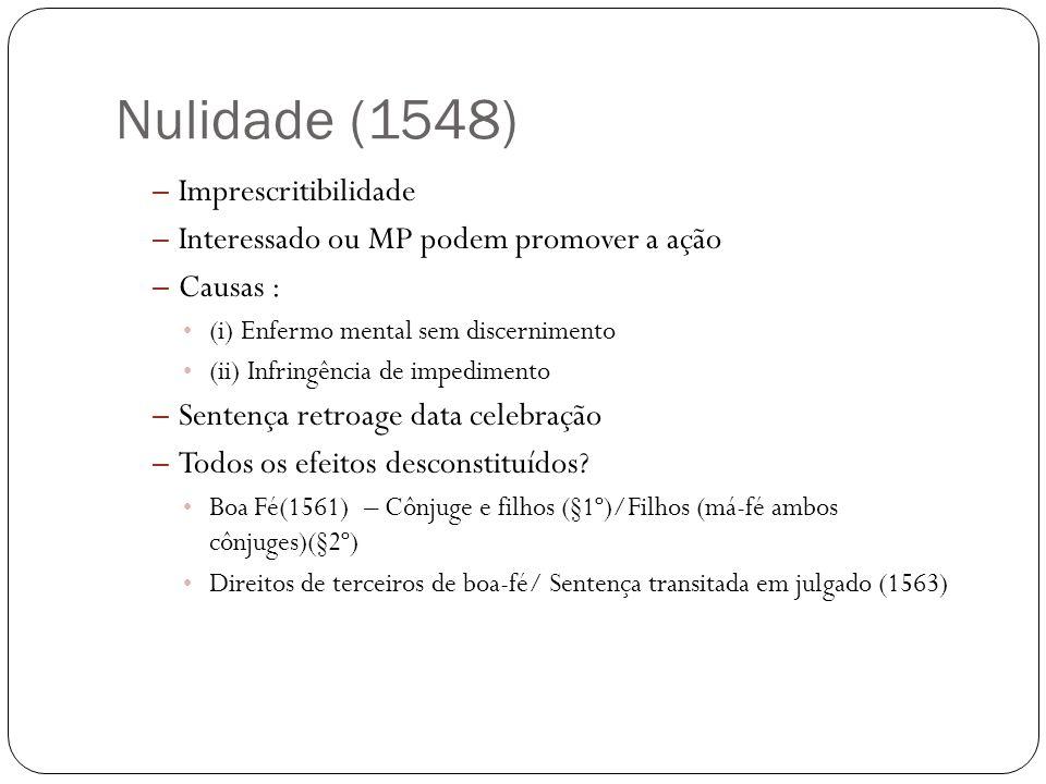 Nulidade (1548) Imprescritibilidade