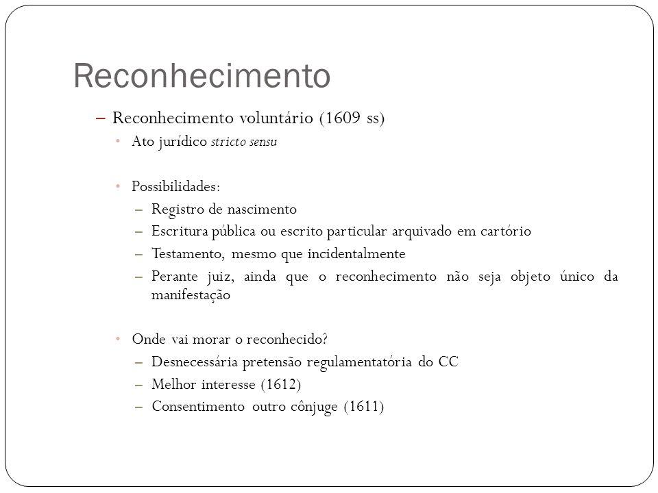 Reconhecimento Reconhecimento voluntário (1609 ss)