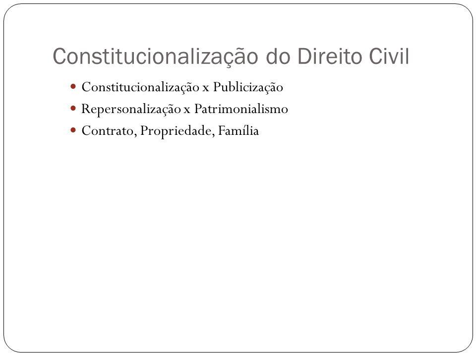 Constitucionalização do Direito Civil