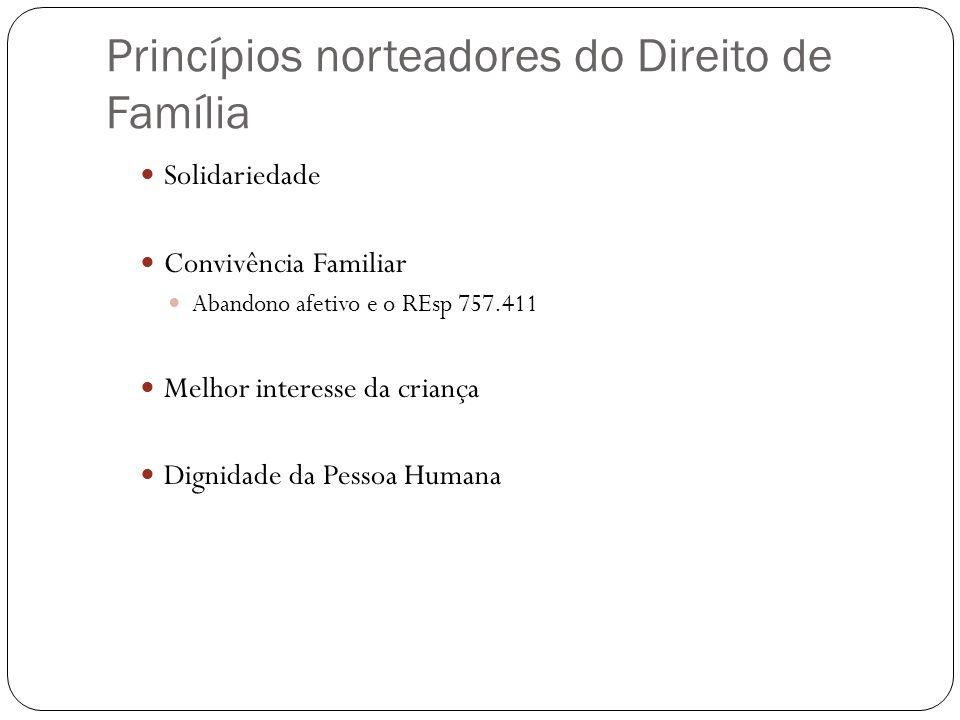 Princípios norteadores do Direito de Família
