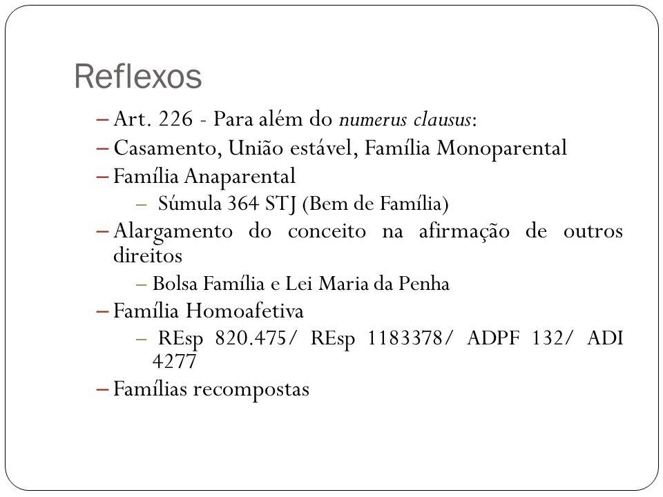Reflexos Art. 226 - Para além do numerus clausus: