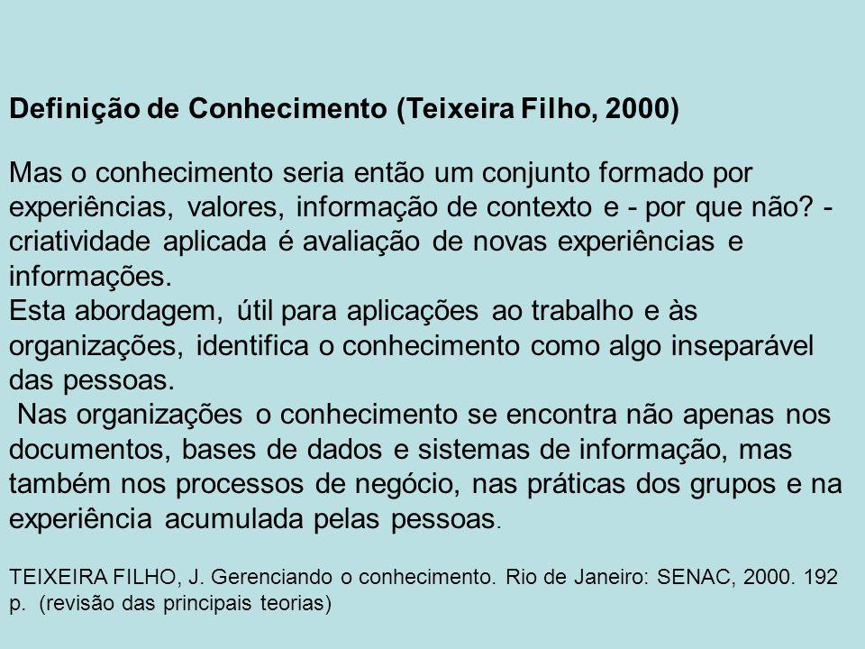 Definição de Conhecimento (Teixeira Filho, 2000)