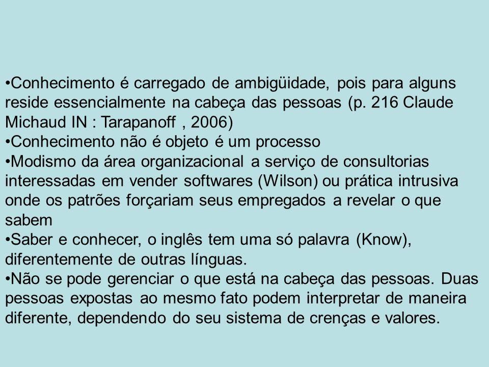 Conhecimento é carregado de ambigüidade, pois para alguns reside essencialmente na cabeça das pessoas (p. 216 Claude Michaud IN : Tarapanoff , 2006)