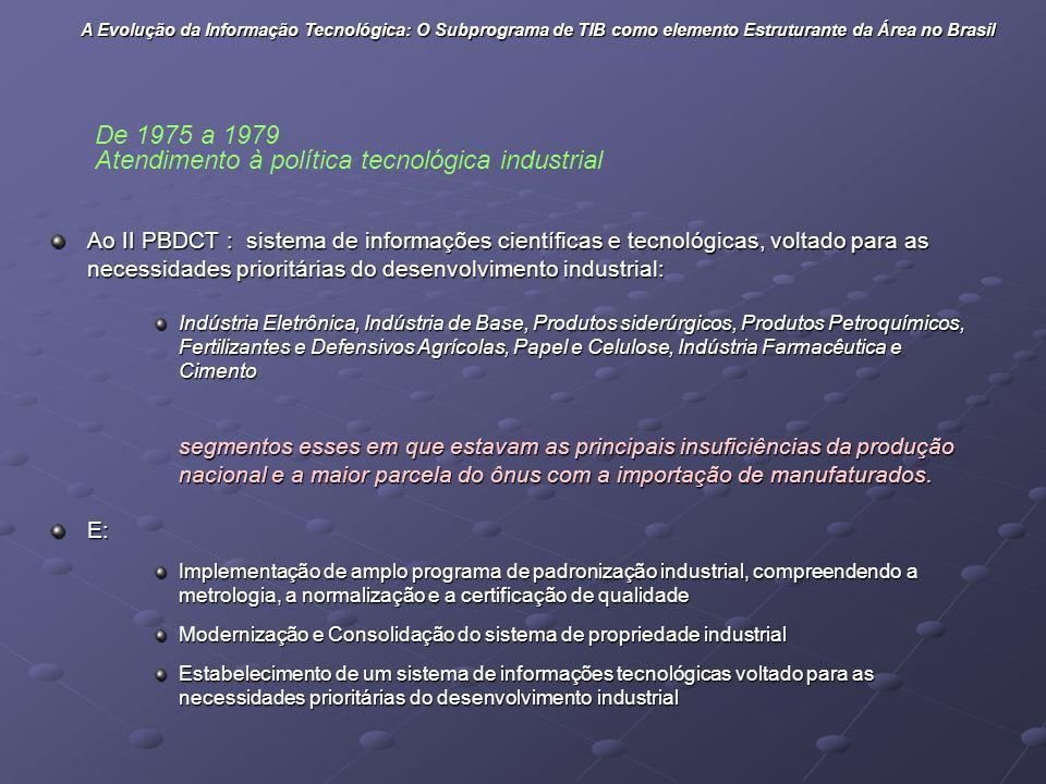 De 1975 a 1979 Atendimento à política tecnológica industrial