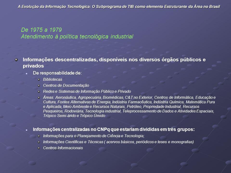 Atendimento à política tecnológica industrial