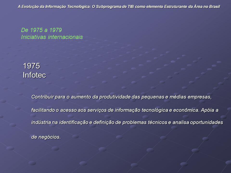 A Evolução da Informação Tecnológica: O Subprograma de TIB como elemento Estruturante da Área no Brasil