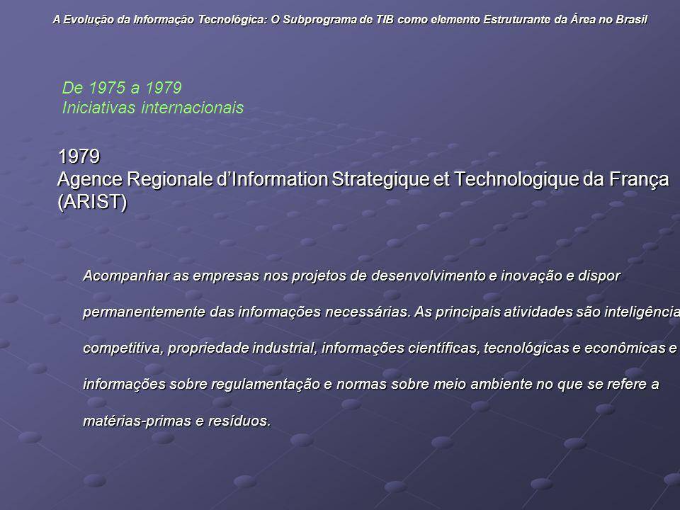 Agence Regionale d'Information Strategique et Technologique da França
