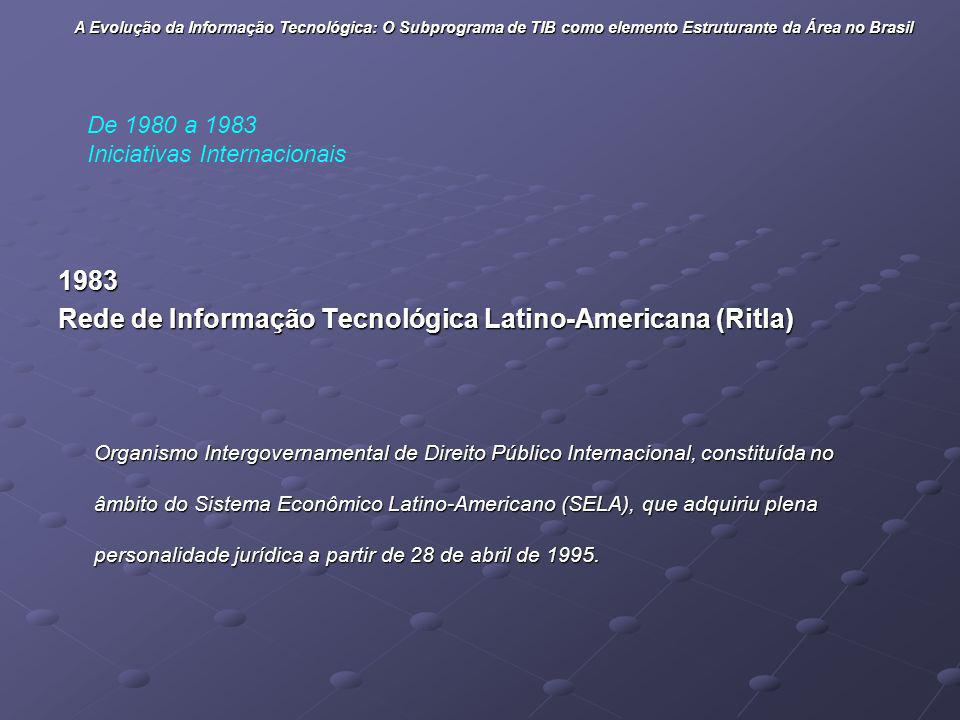 Rede de Informação Tecnológica Latino-Americana (Ritla)