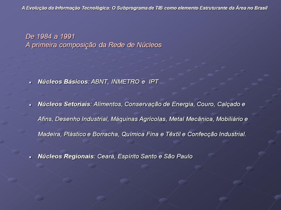 De 1984 a 1991 A primeira composição da Rede de Núcleos