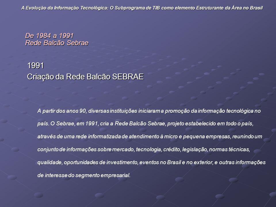 Criação da Rede Balcão SEBRAE