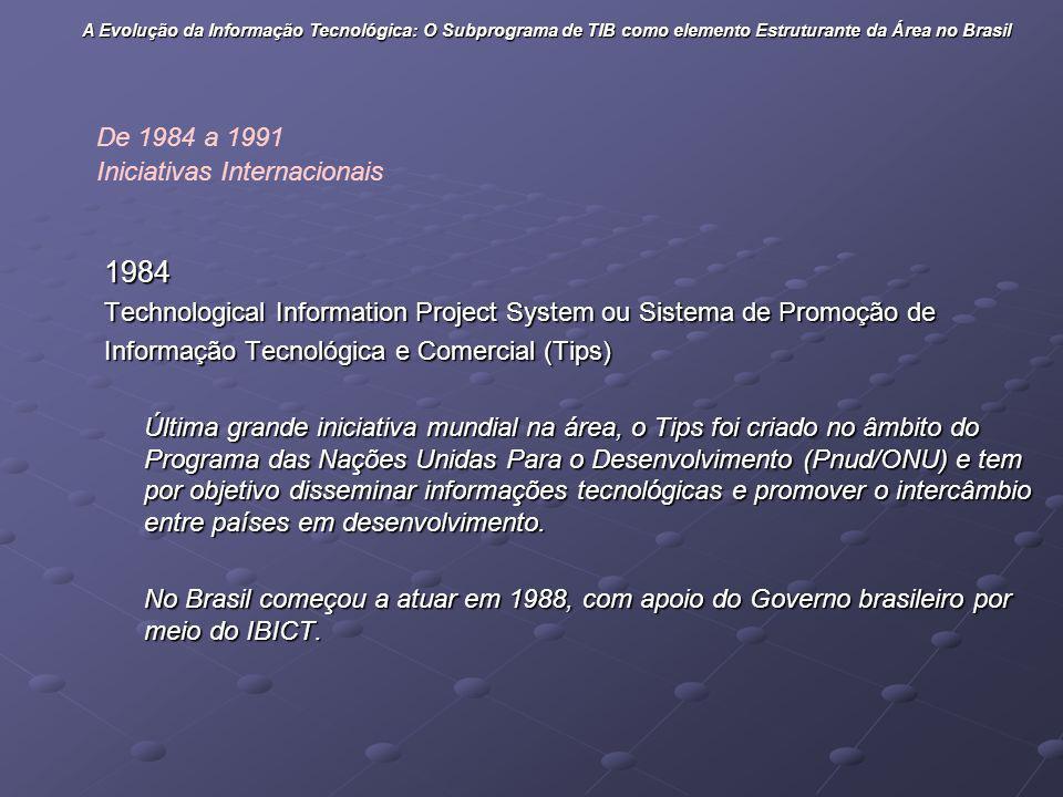 1984 De 1984 a 1991 Iniciativas Internacionais