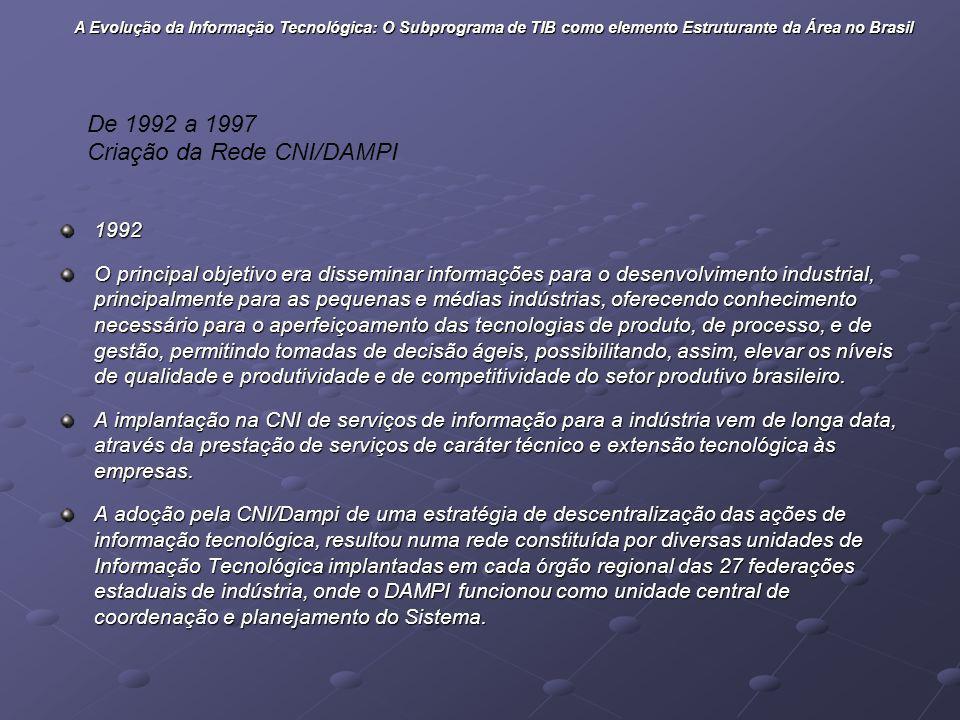 Criação da Rede CNI/DAMPI