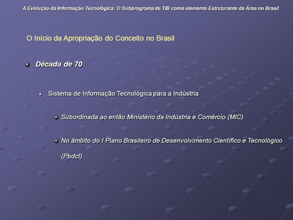 O Início da Apropriação do Conceito no Brasil