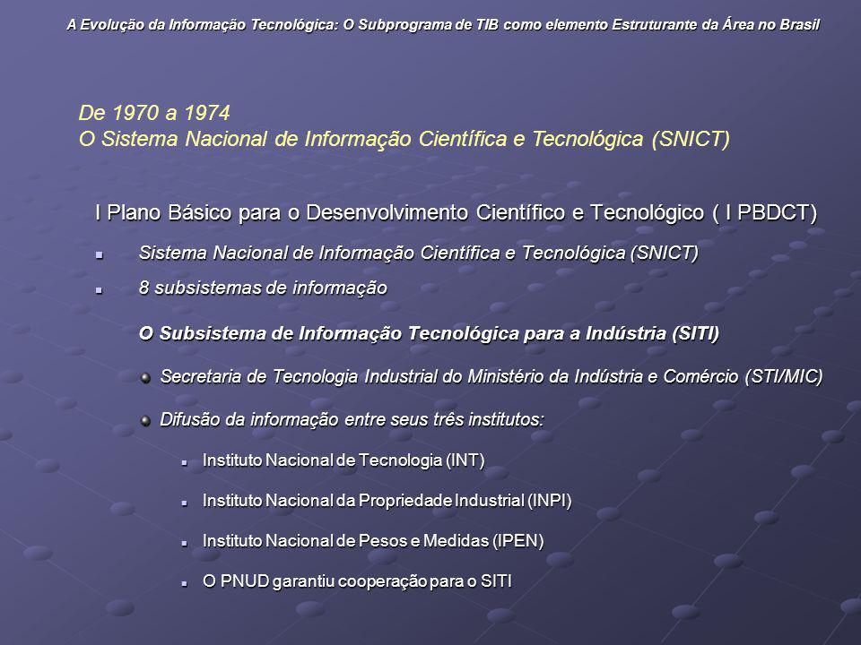 Sistema Nacional de Informação Científica e Tecnológica (SNICT)