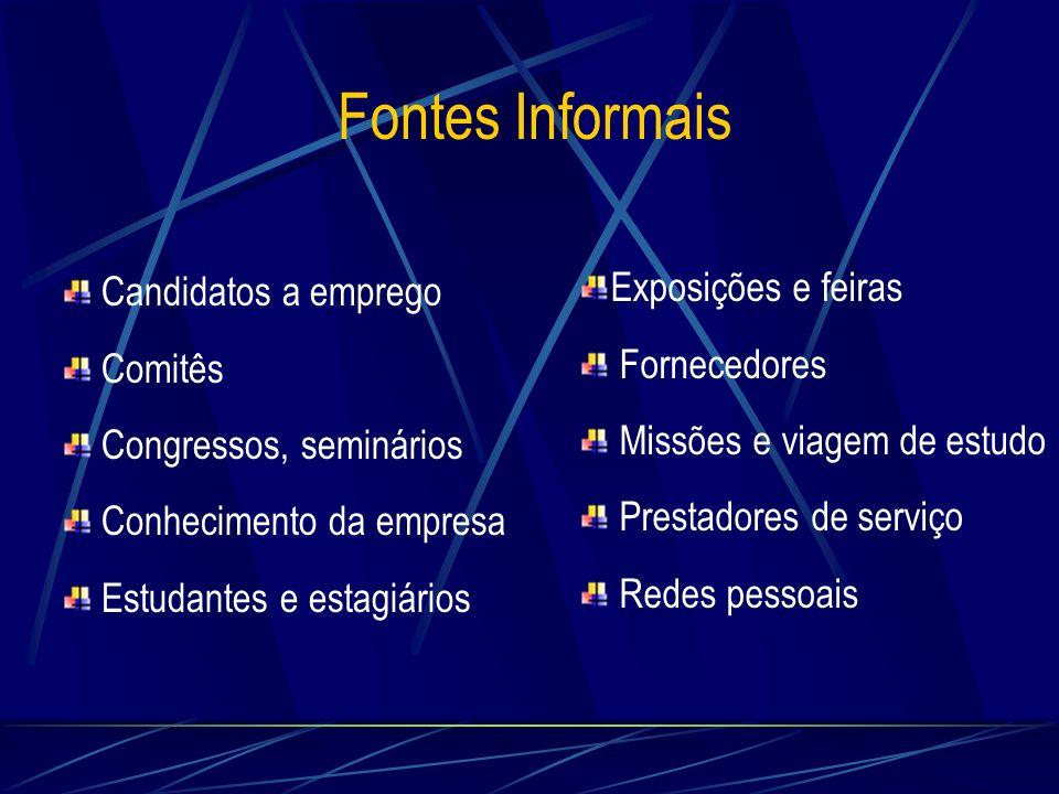 Fontes Informais Exposições e feiras Candidatos a emprego Fornecedores
