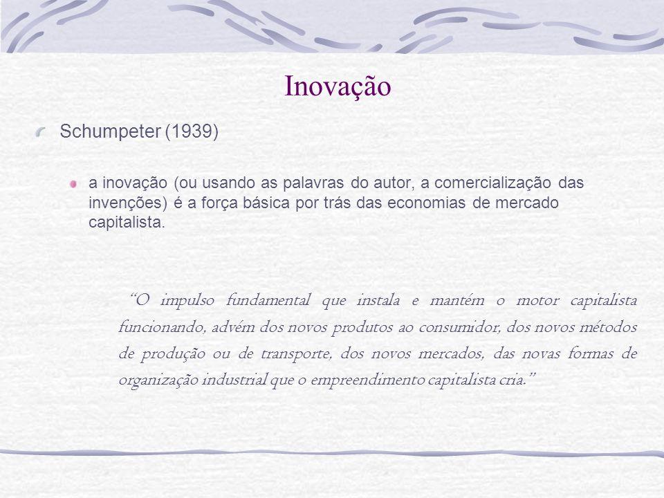 Inovação Schumpeter (1939)