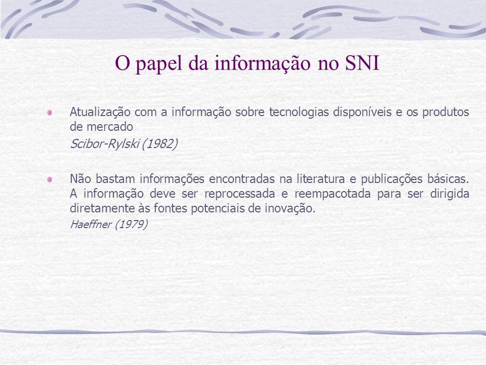O papel da informação no SNI