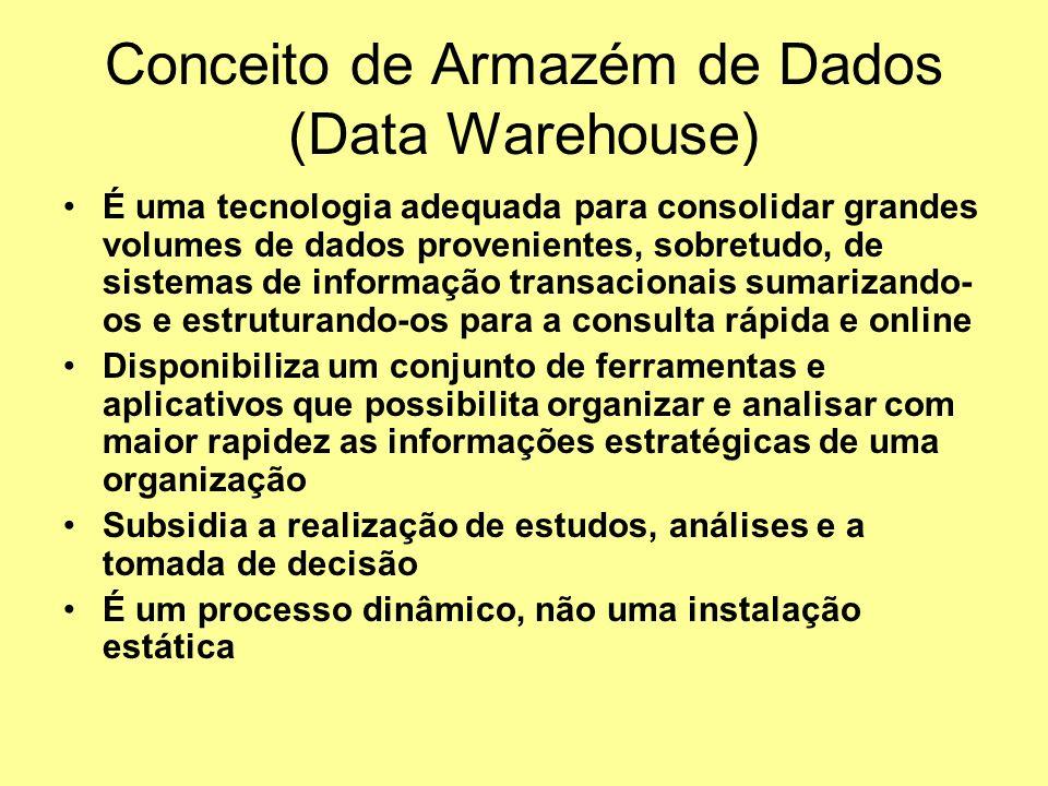Conceito de Armazém de Dados (Data Warehouse)