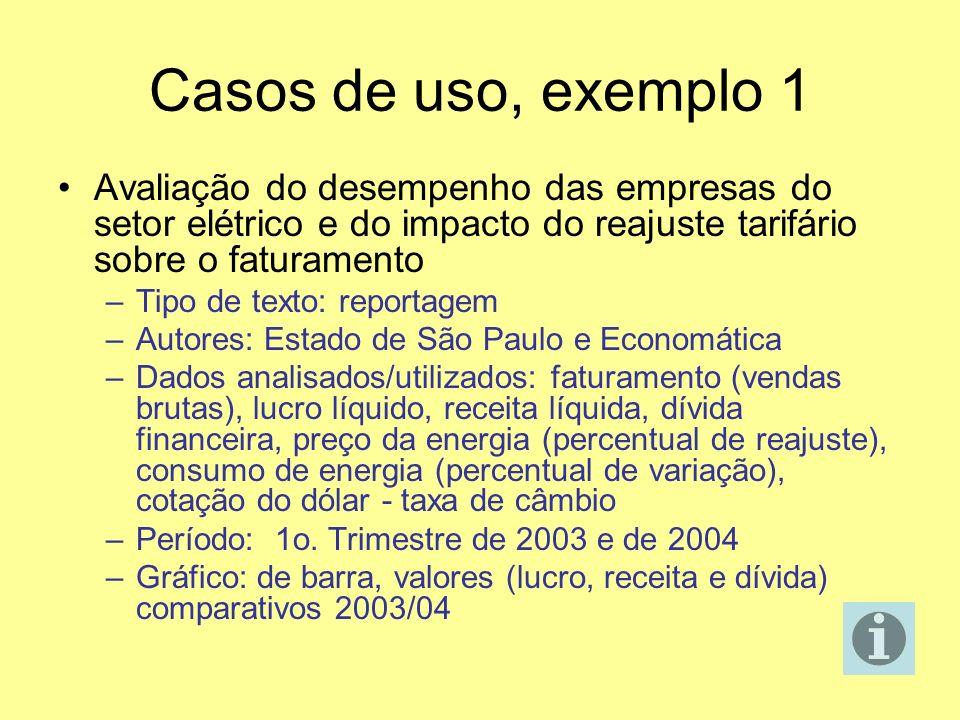 Casos de uso, exemplo 1 Avaliação do desempenho das empresas do setor elétrico e do impacto do reajuste tarifário sobre o faturamento.