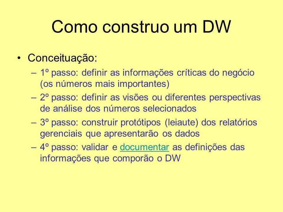 Como construo um DW Conceituação: