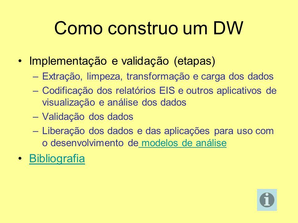 Como construo um DW Implementação e validação (etapas) Bibliografia