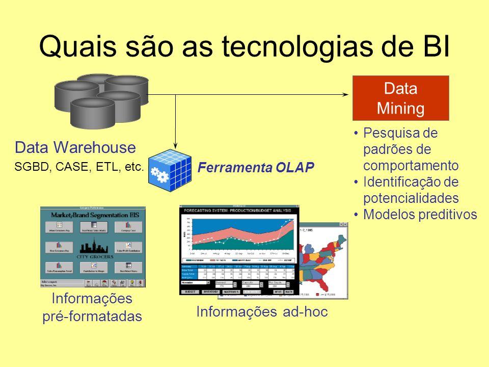 Quais são as tecnologias de BI