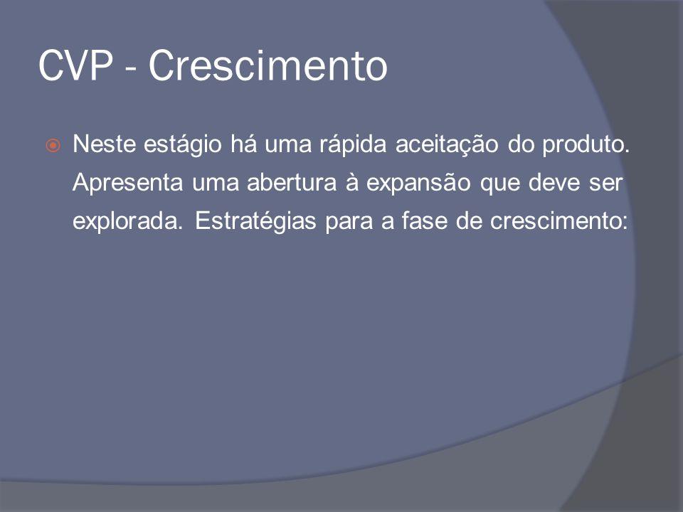 CVP - Crescimento
