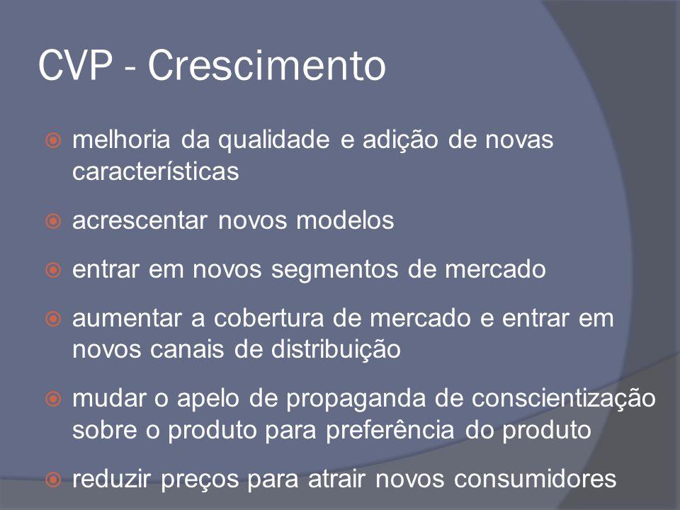 CVP - Crescimento melhoria da qualidade e adição de novas características. acrescentar novos modelos.