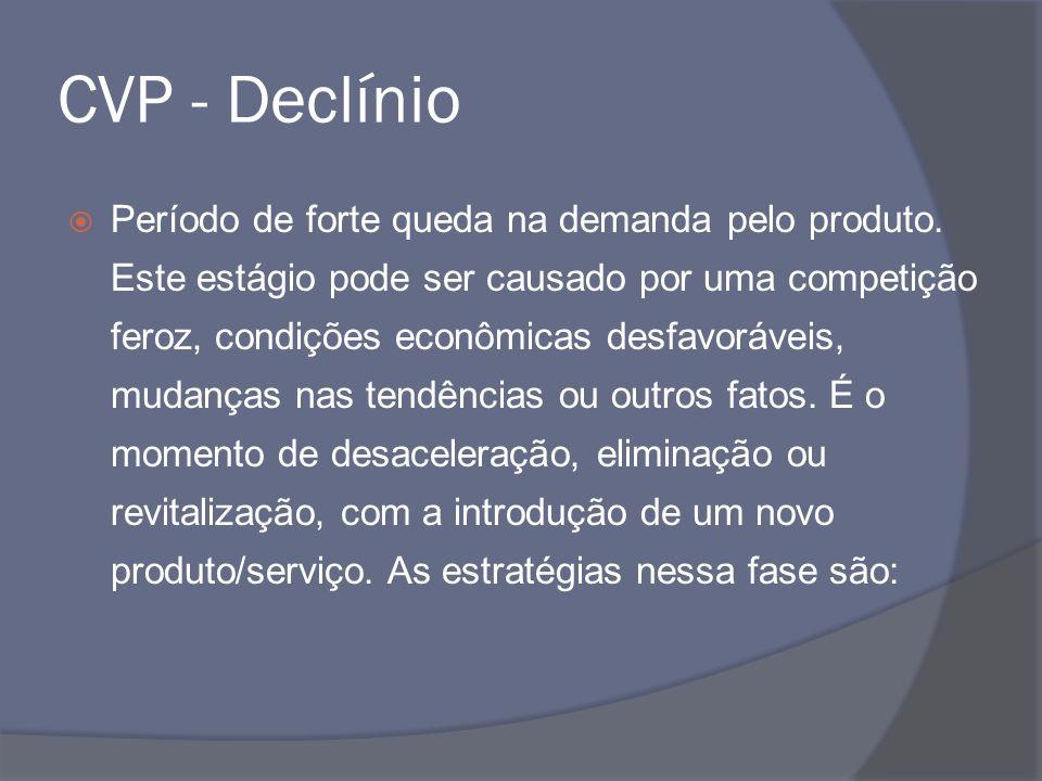 CVP - Declínio