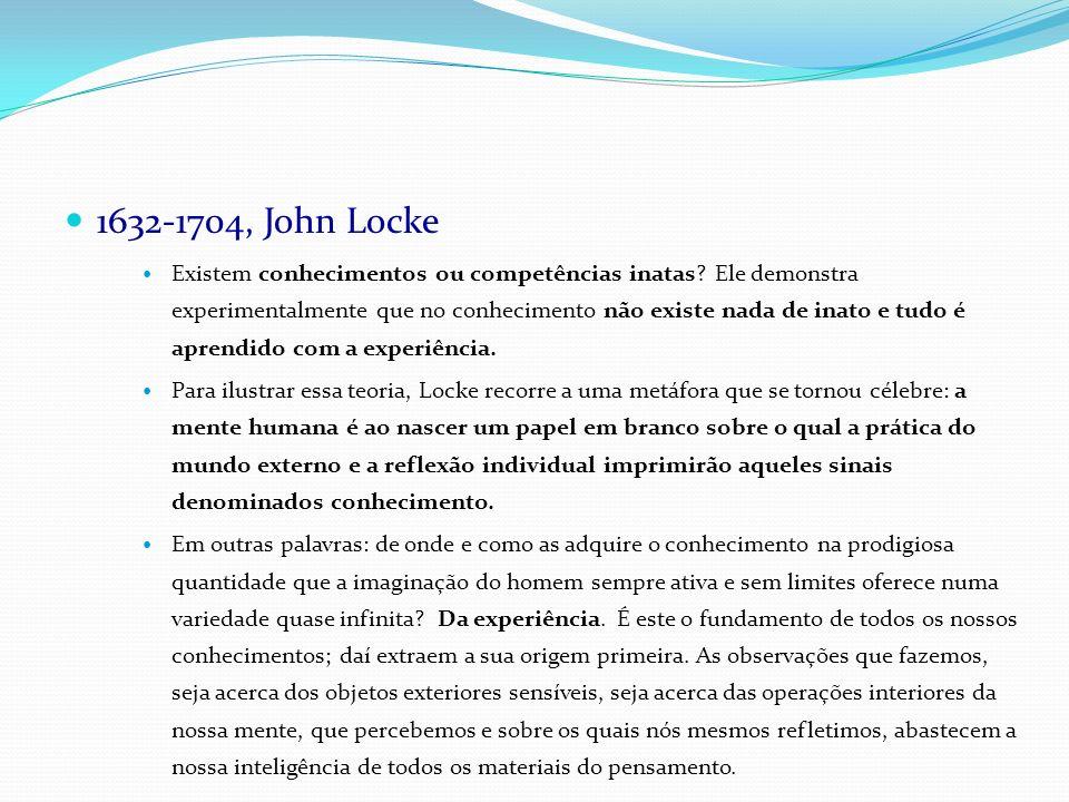 1632-1704, John Locke