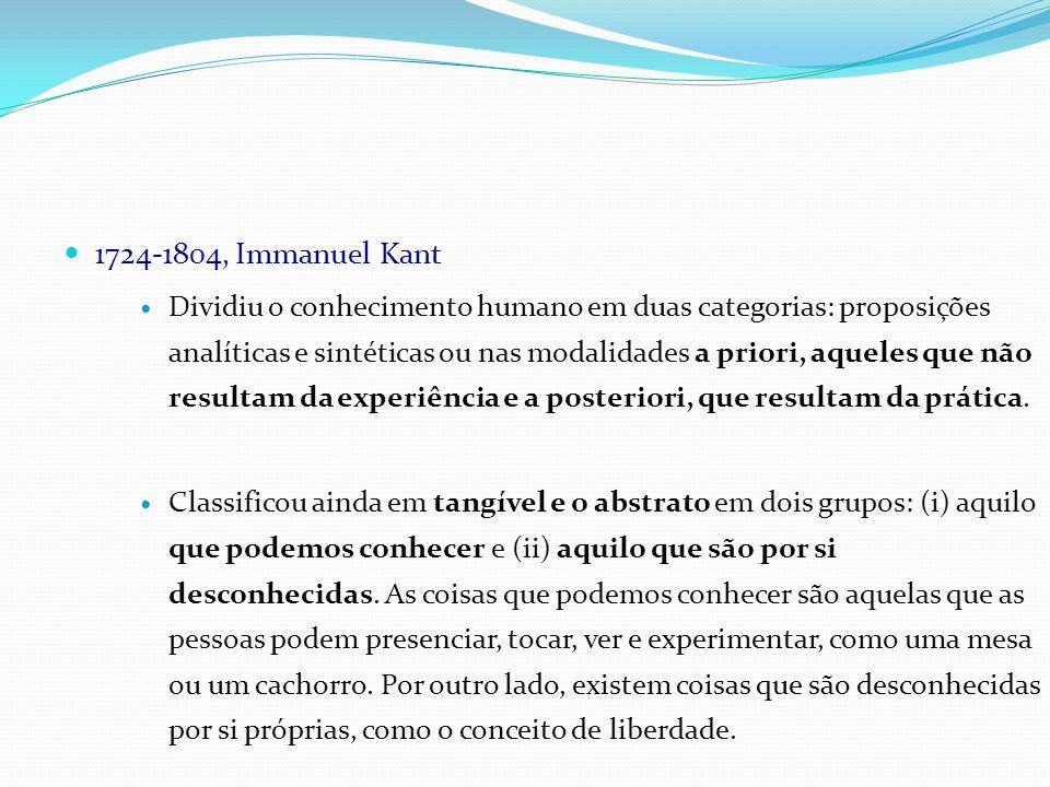 1724-1804, Immanuel Kant