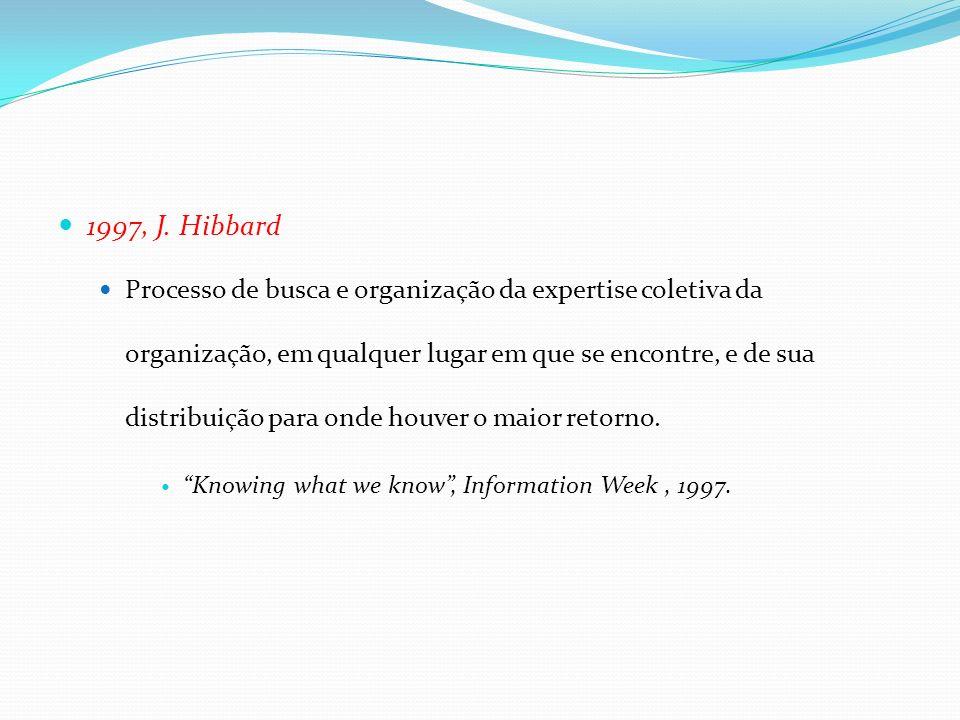 1997, J. Hibbard