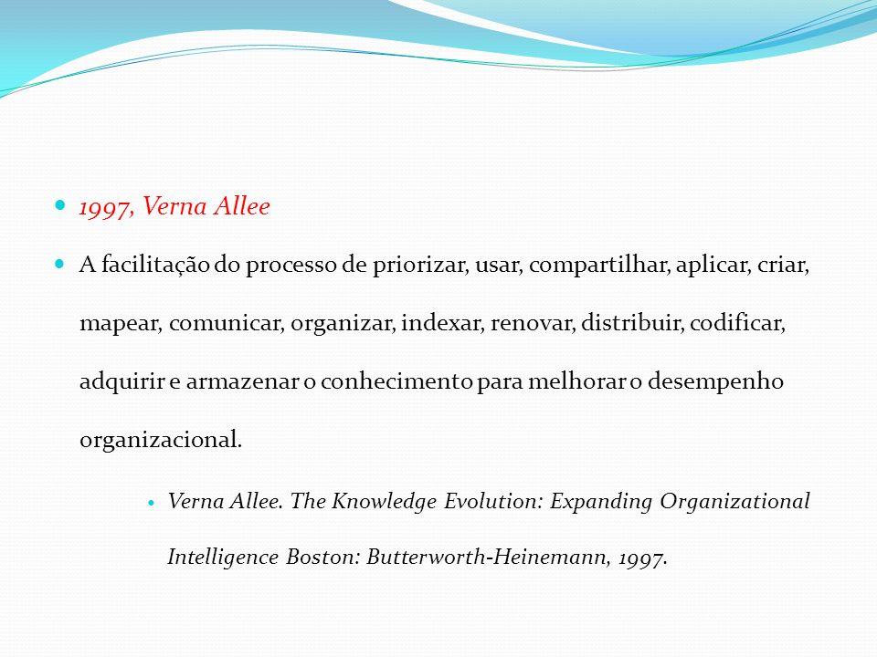 1997, Verna Allee