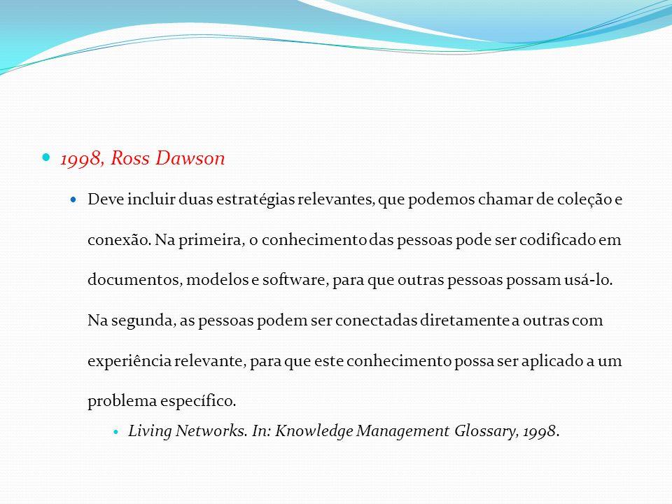 1998, Ross Dawson