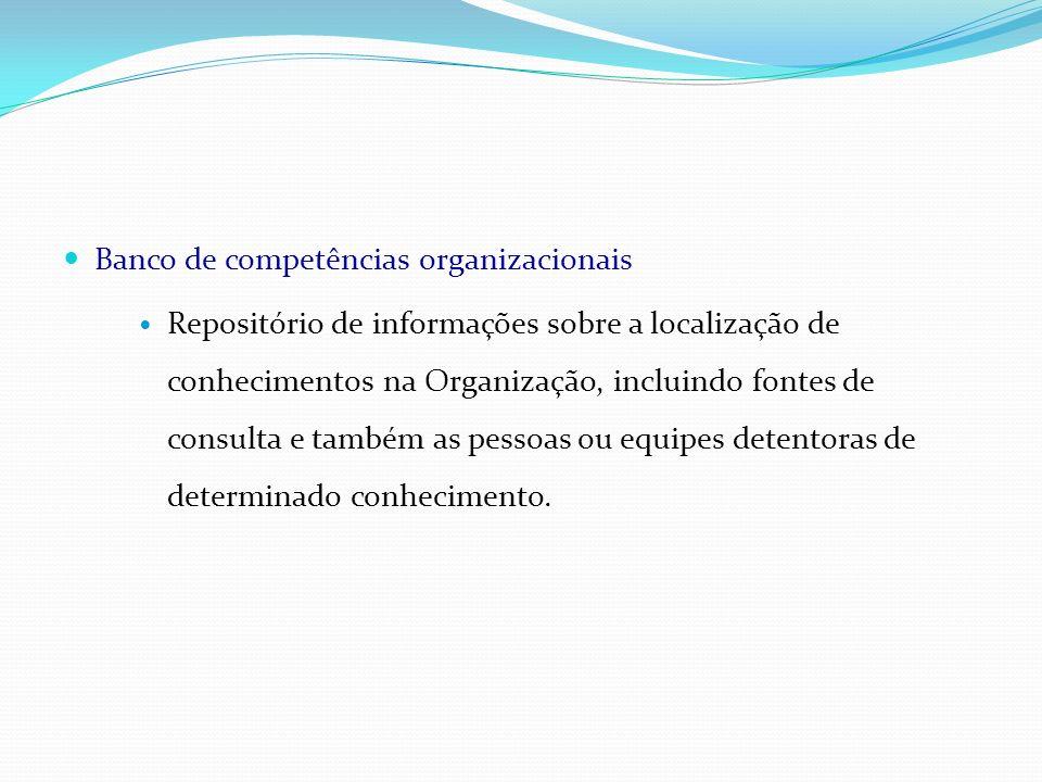 Banco de competências organizacionais