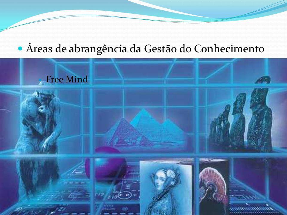 Áreas de abrangência da Gestão do Conhecimento