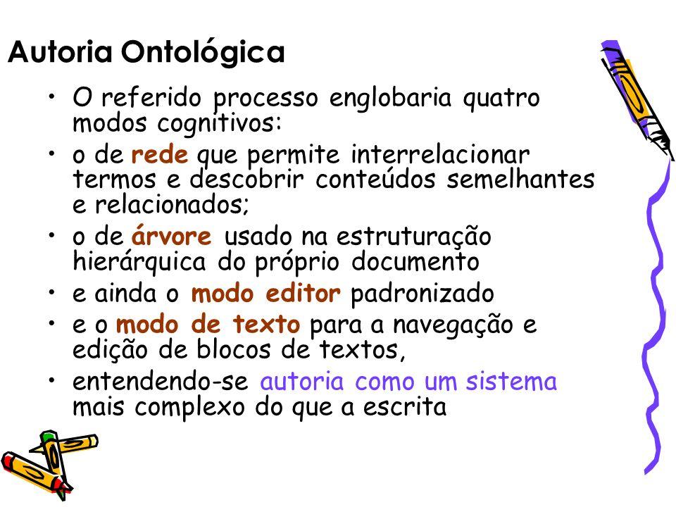 Autoria Ontológica O referido processo englobaria quatro modos cognitivos:
