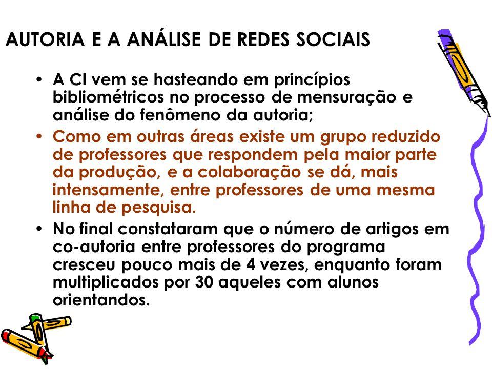 AUTORIA E A ANÁLISE DE REDES SOCIAIS
