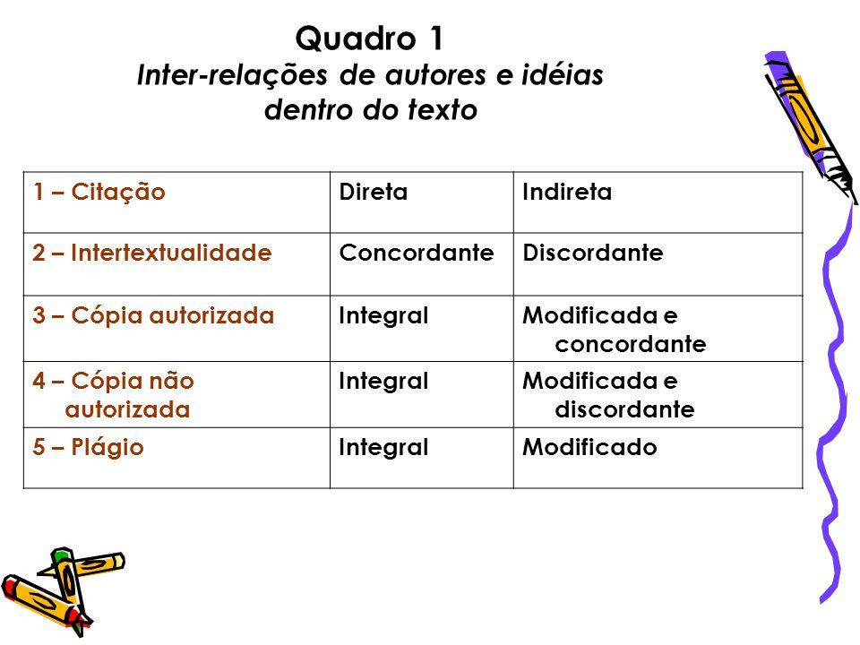 Quadro 1 Inter-relações de autores e idéias dentro do texto